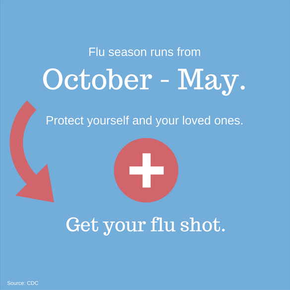 Flu season runs from October - May. Protect yourself and your loved ones. Get your flu shot.